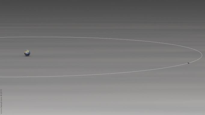 Tamanho da órbita Terra-Lua.
