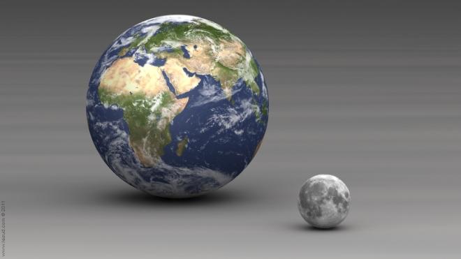 Comparação entre Terra e Lua