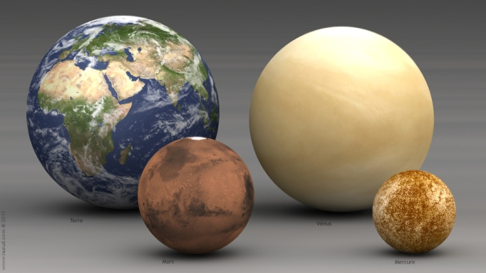 Comparação entre Marte, Vênus, Terra e Mercúrio