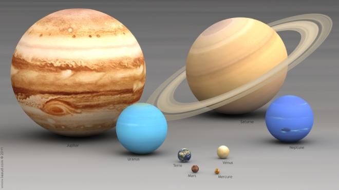 Tamanhos relativos dos planetas do nosso sistema solar