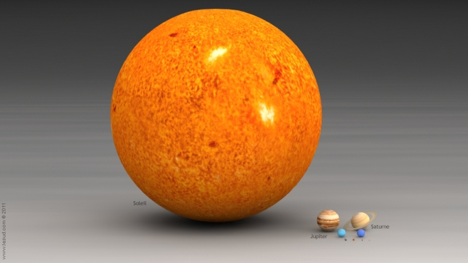 Tamanho do Sol frente aos planetas dos sistema solar